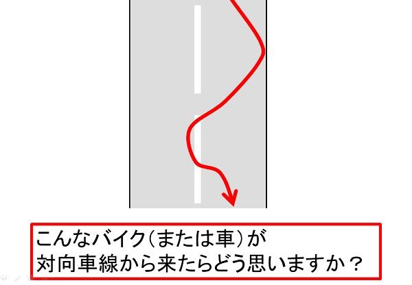 道路を走る車の走行ラインの簡略図