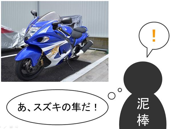 バイク泥棒がバイクを発見する様子