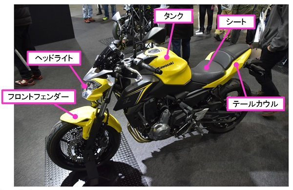 バイクの部品の名前