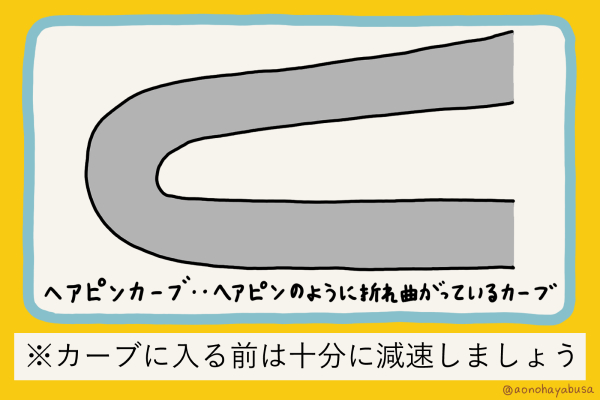 コーナー ヘアピンカーブの解説図