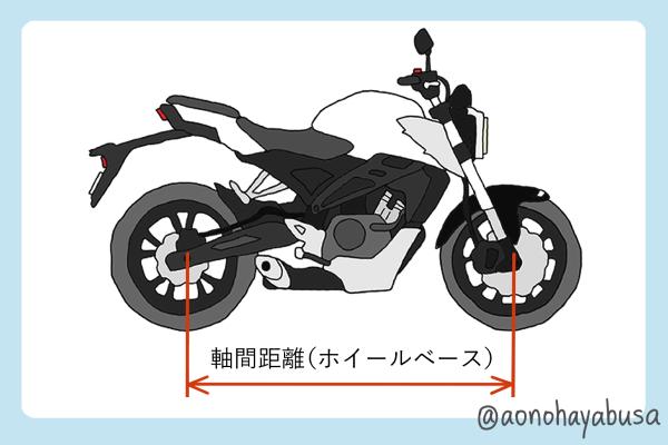 バイク 軸間距離 ホイールベース イラスト 簡略図