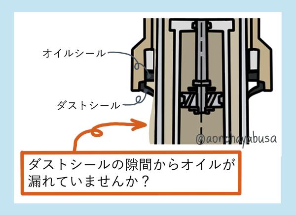 バイクの倒立式のフロントフォークの構造 オイル漏れ イラスト